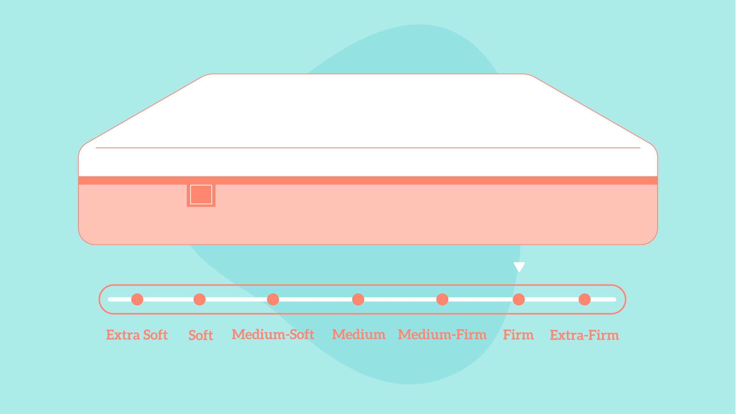 best-firm-mattress