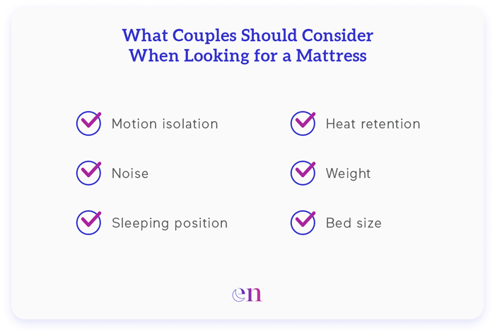 what should couples consider when buying a mattress