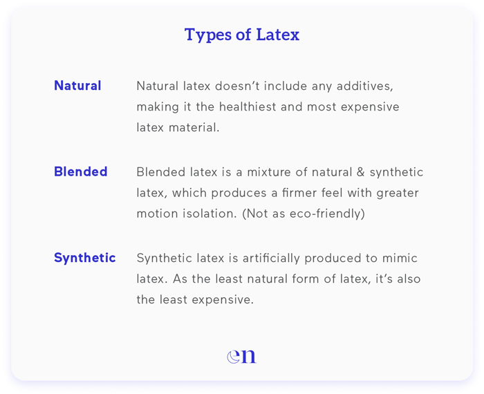 types of latex