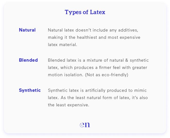 types of latex