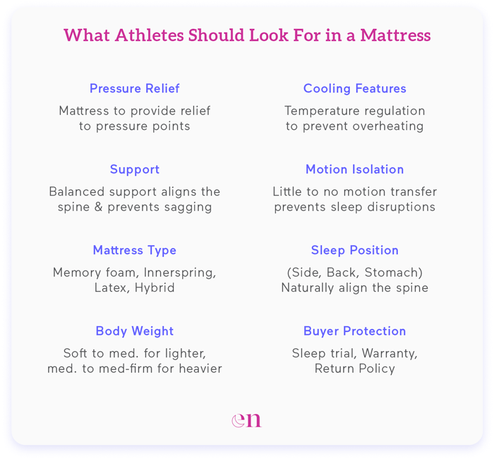 What Athletes Should Look For in a Mattress