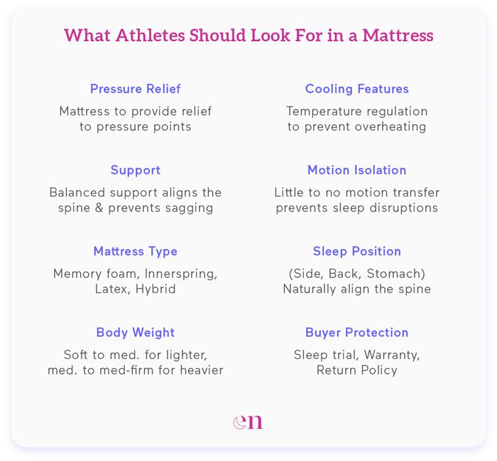 best mattress for athletes