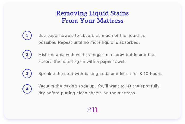 remove liquid stains