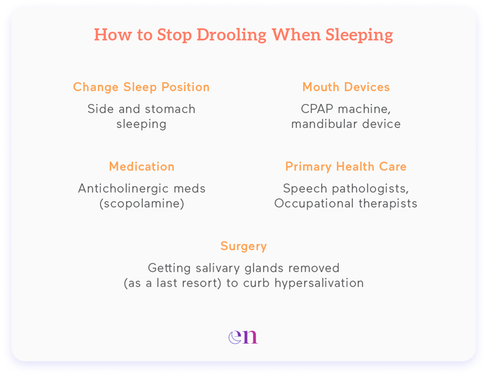 stop drooling when sleeping