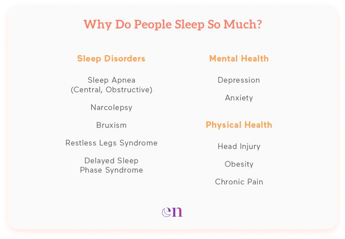 why am i sleeping so much?