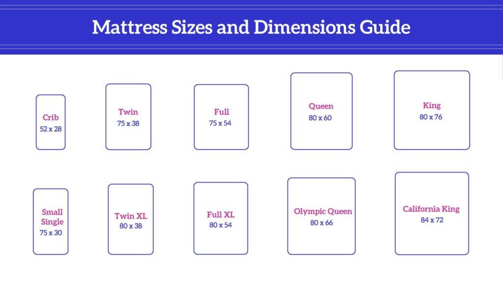 Mattress Sizes Chart