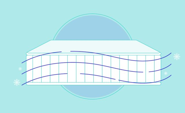 best-cooling-mattress-for-hot-sleepers
