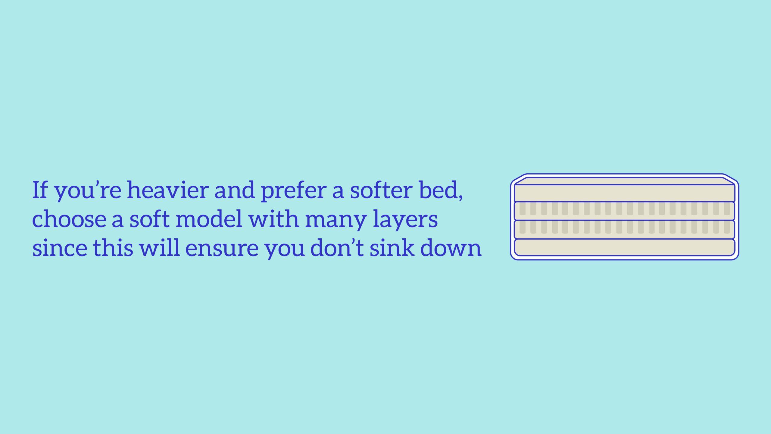 best-memory-foam-mattress-under-$1000