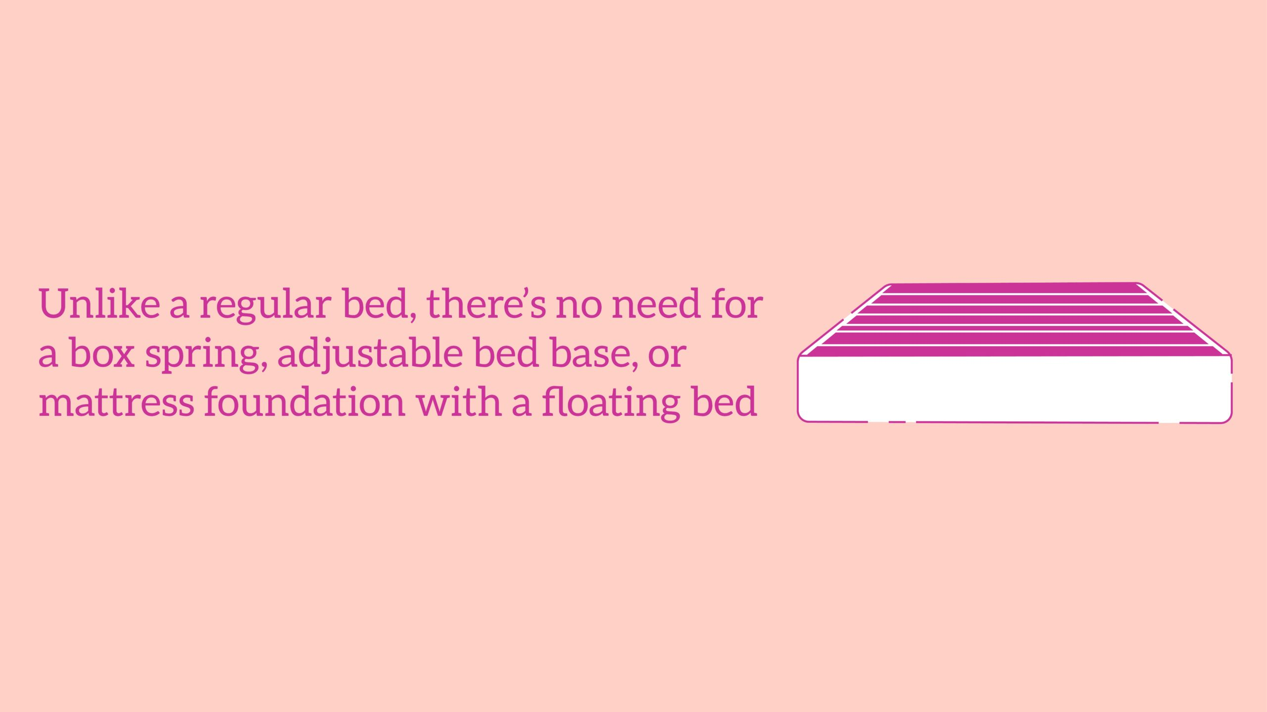 Best Floating Beds