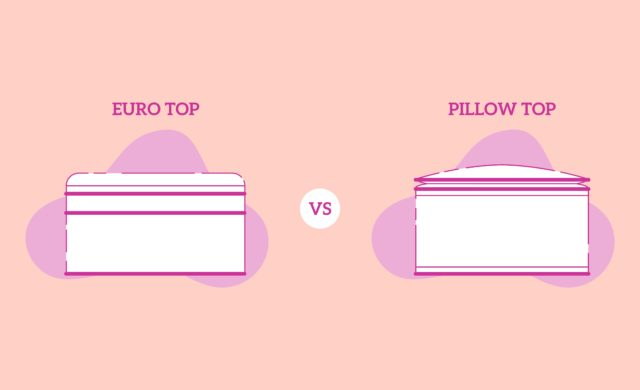 Euro-Top-vs-Pillow-Top-Mattress