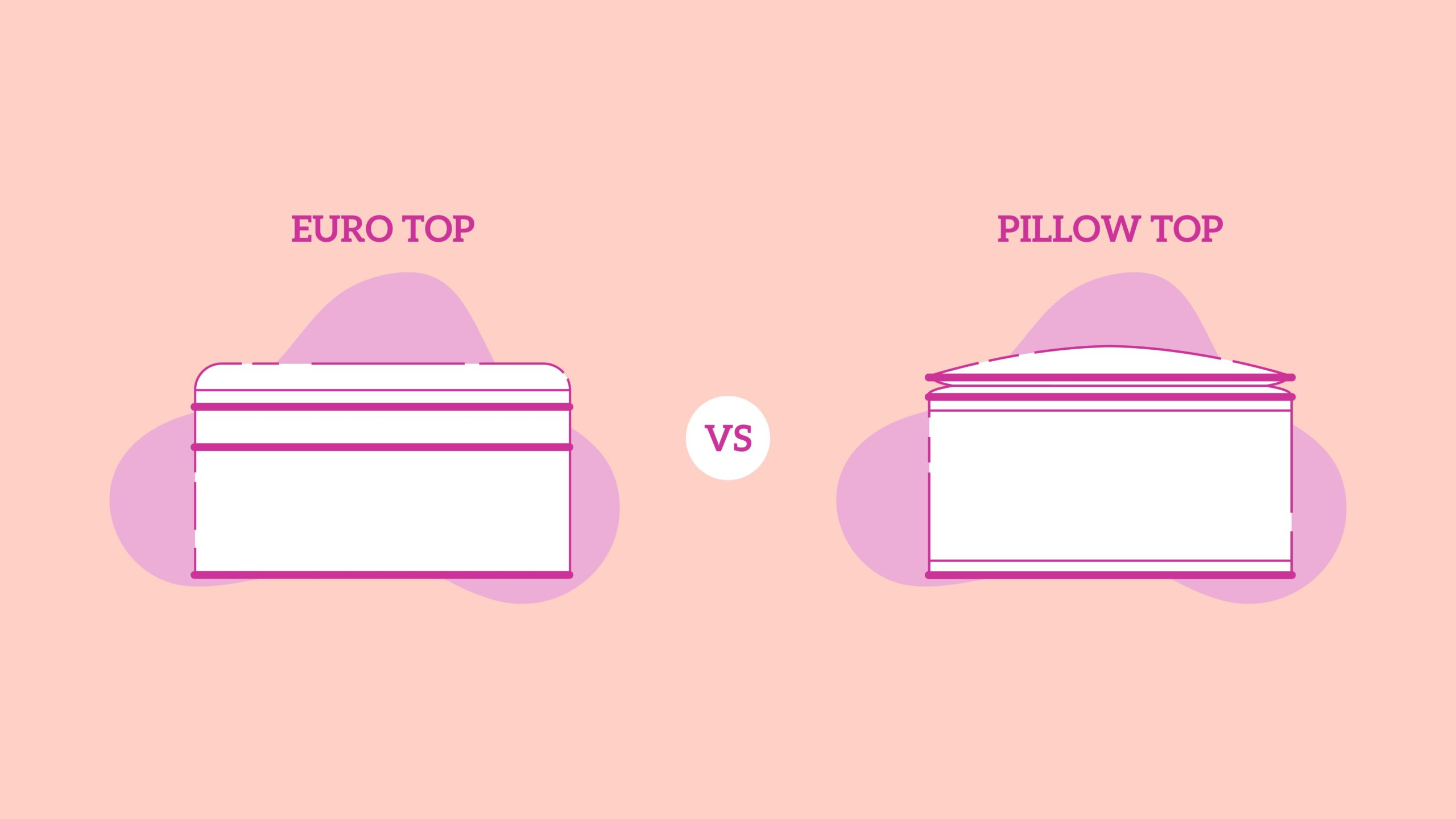 Euro-Top-vs-Pillow-Top-Mattress