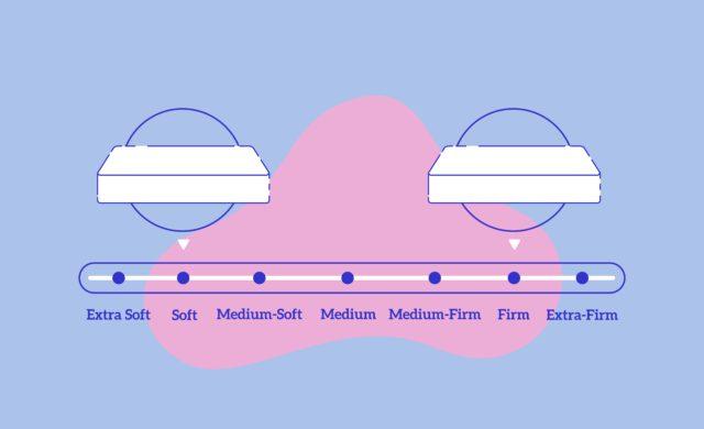 Firm-vs-Soft-Mattresses
