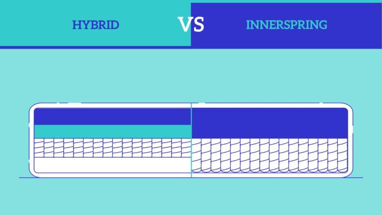 Hybrid-vs-Innerspring-Mattress