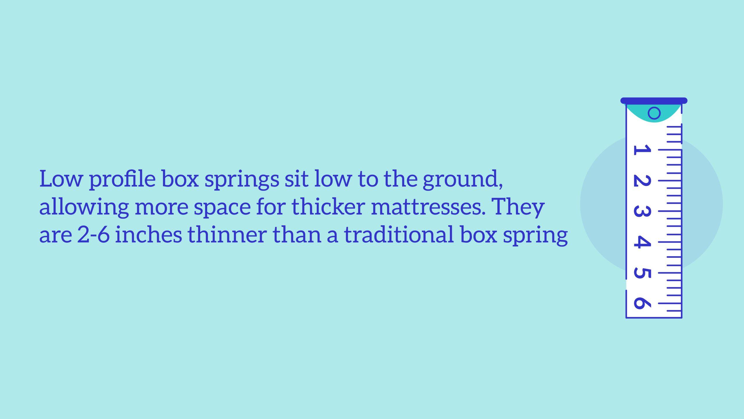 Low-Profile-Box-Spring