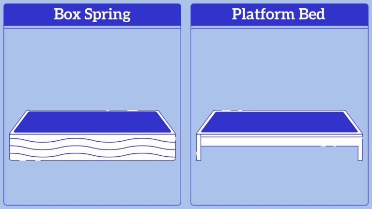 Platform Bed vs. Box Spring