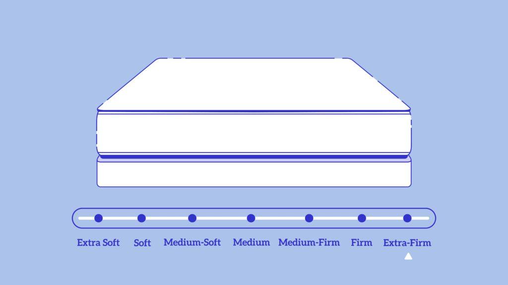 best-extra-firm-mattresses