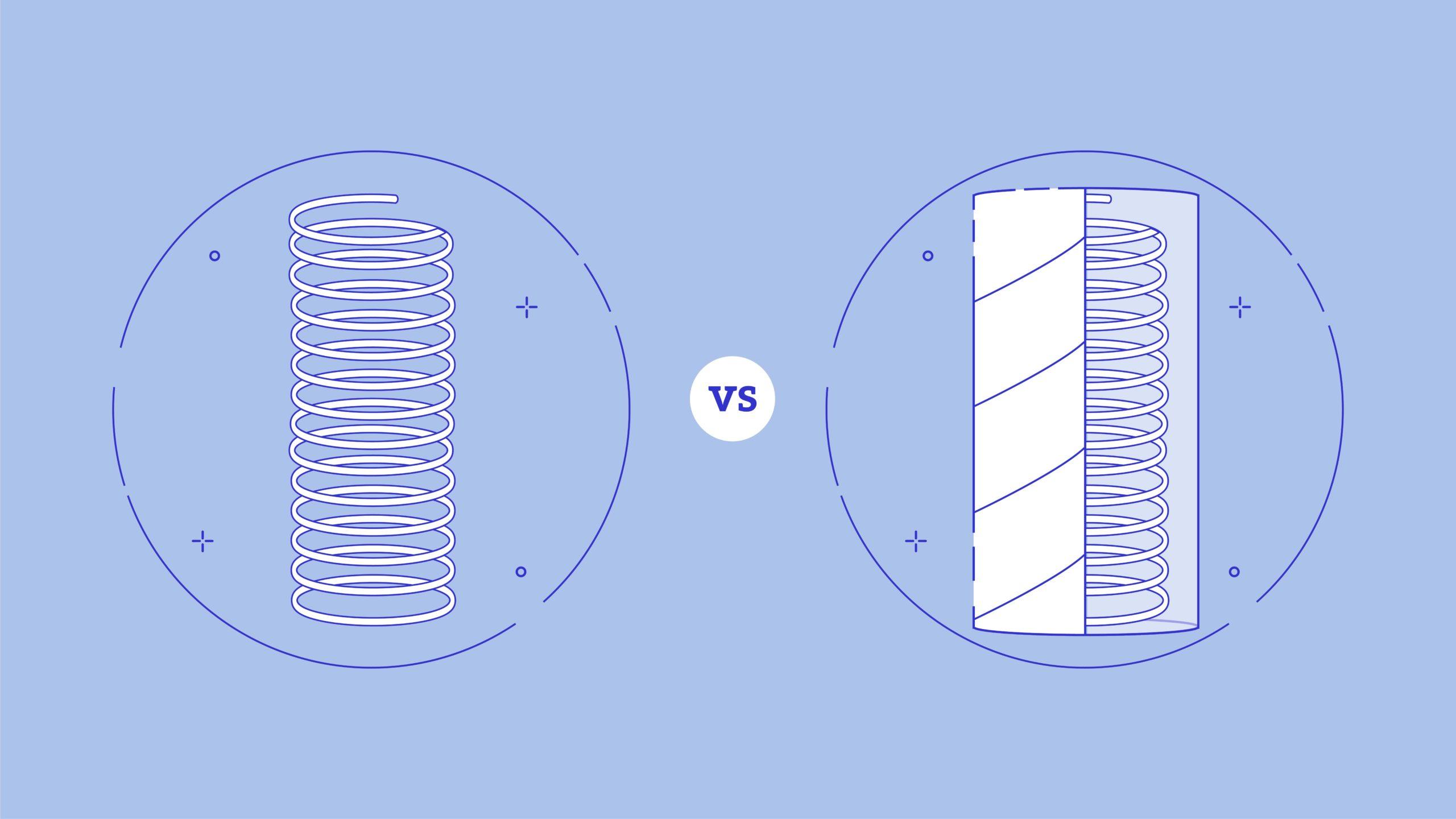 Open-Coil-vs-Pocket-Spring-Mattresses