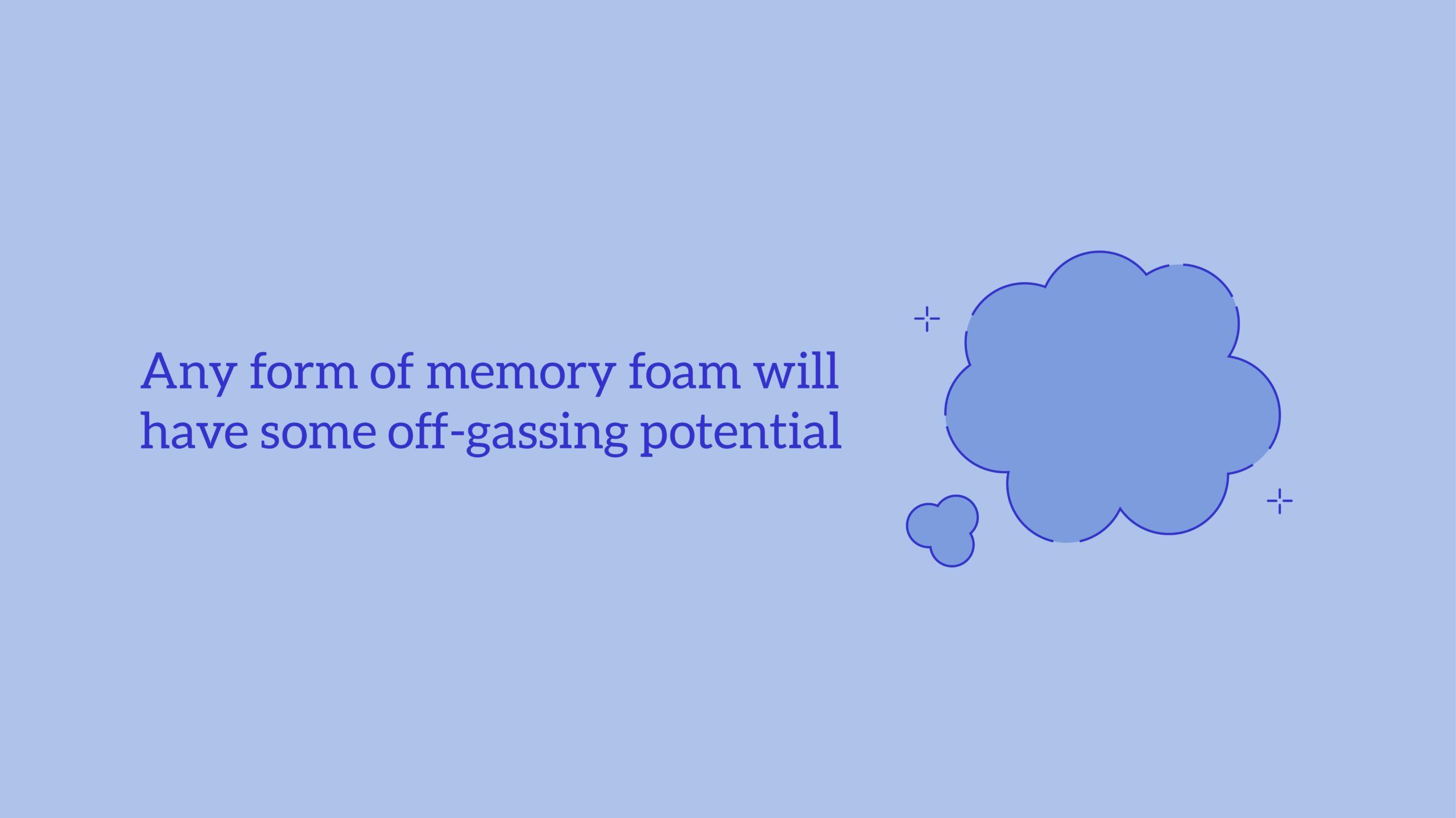 Best-Memory-Foam-Mattress-Topper