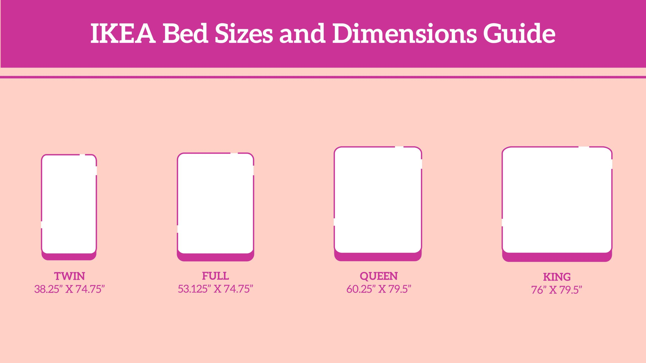 ikea-bed-sizes-and-dimensions-guide