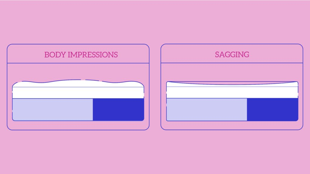 body-impressions