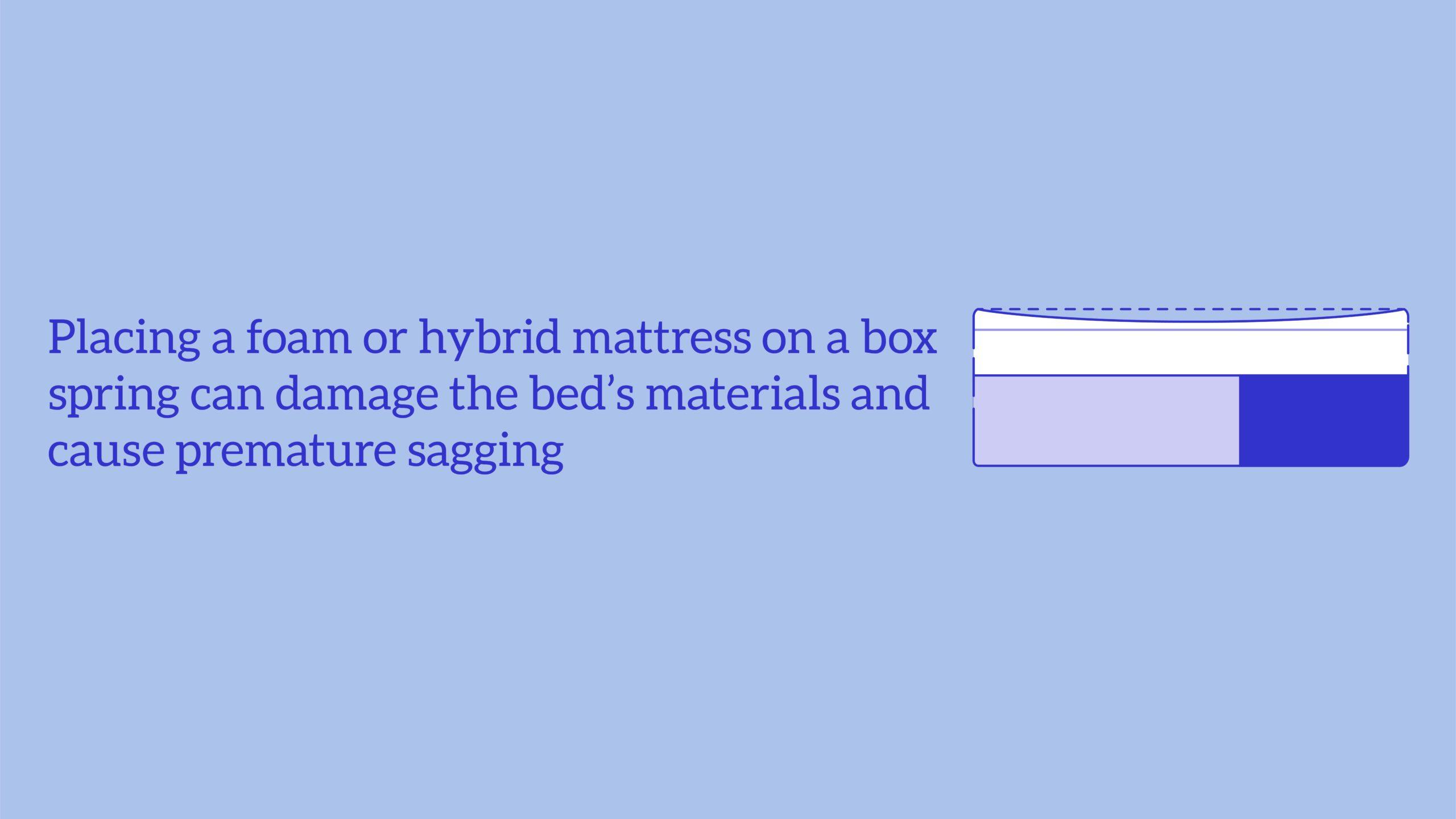 Bed-Slats