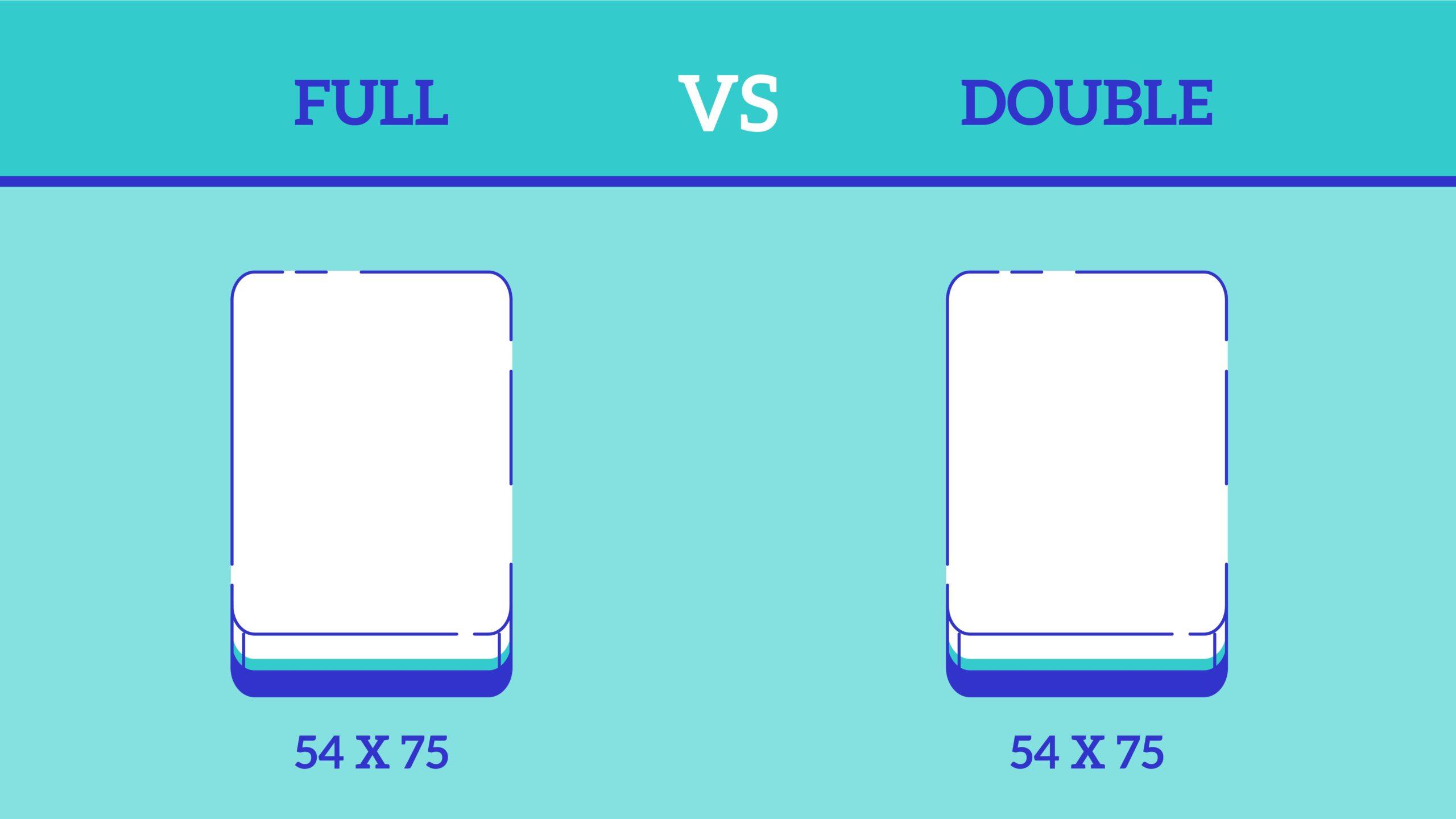Full-vs-Double