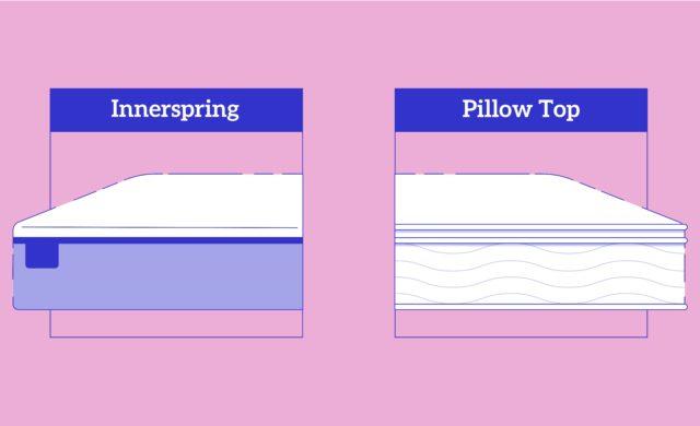 pillow-top-vs-innerspring-mattress