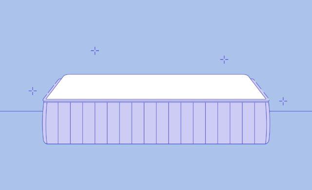 most-durable-mattresses